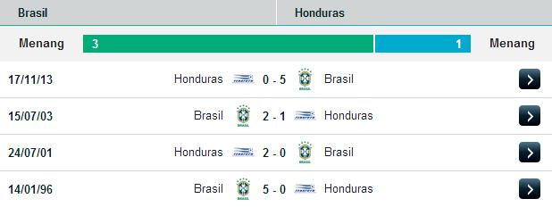 PREDIKSI BOLA BRAZIL VS HONDURAS 11 JUNI 2015